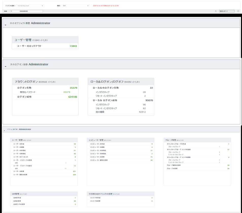 "ManageEngine 「ADAudit Plus」ユーザー名""Administrator""での検索画面"