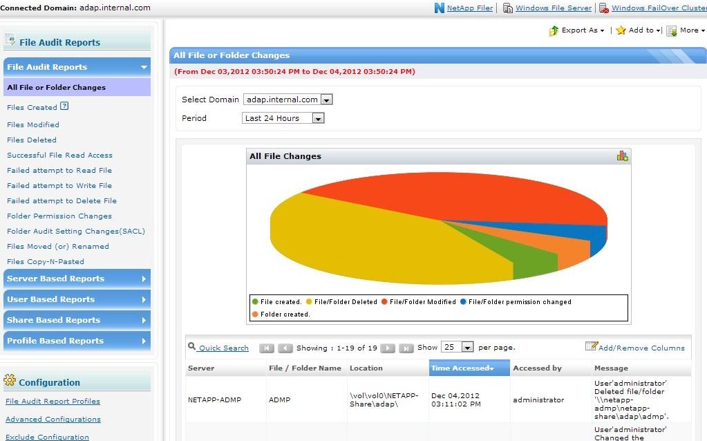 図3:NetApp Filer ファイル/フォルダー 変更監査画面