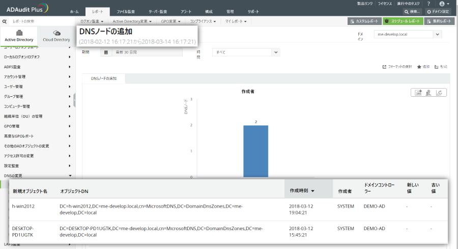 DNS変更レポート
