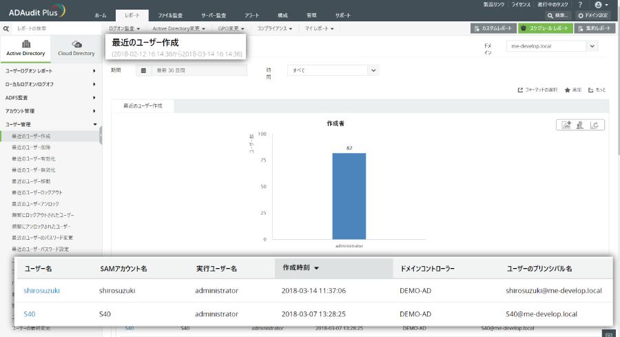 ユーザー管理レポート