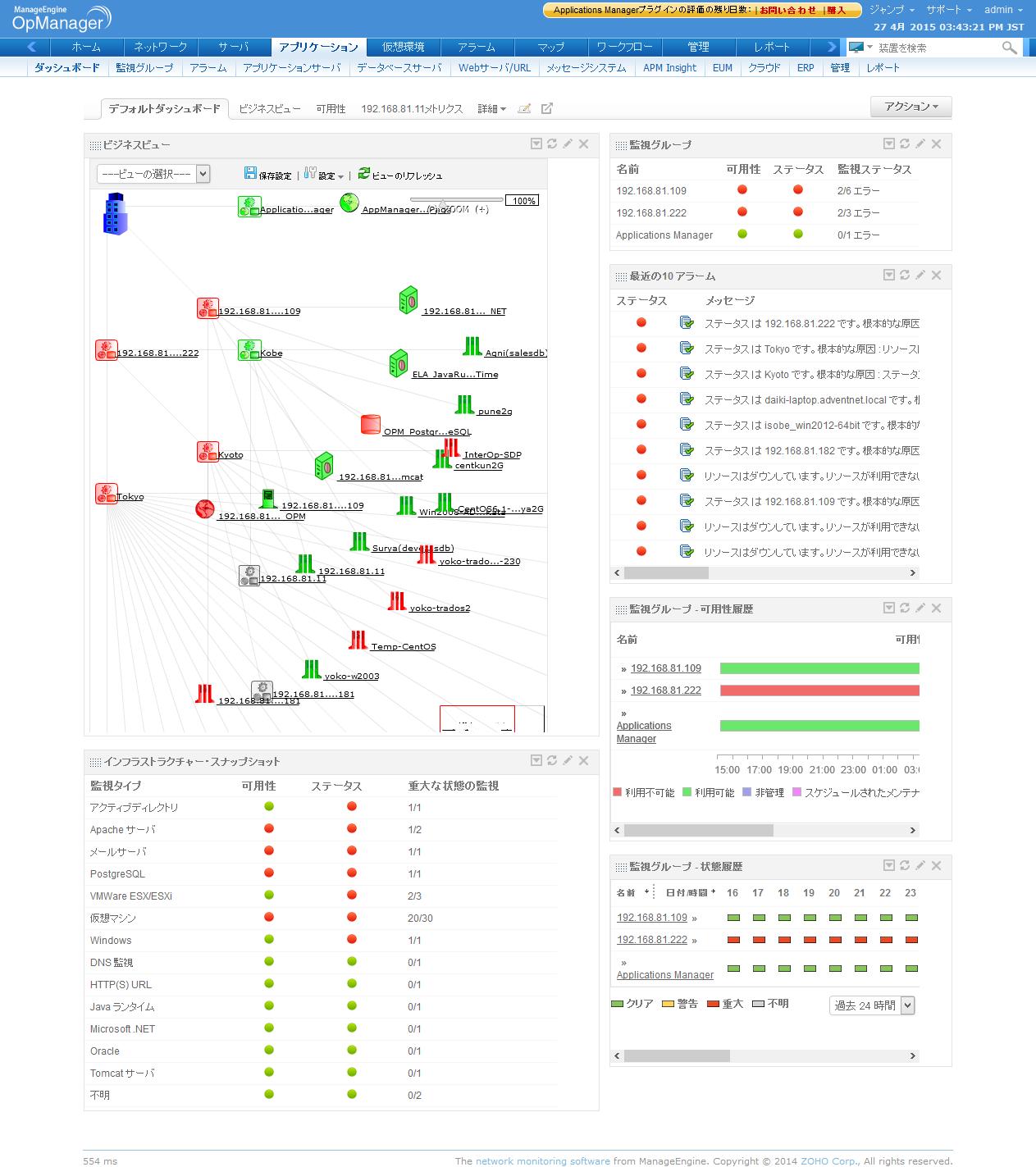 アプリケーション監視機能ダッシュボード画面
