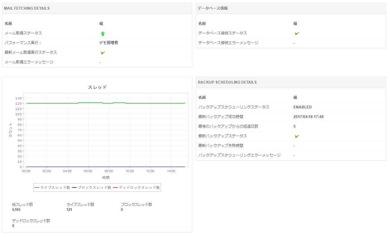 ServiceDesk Plus機能の監視