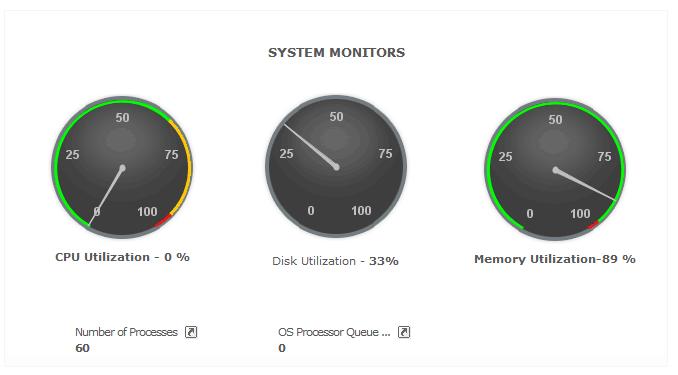 Active Directoryのシステム監視