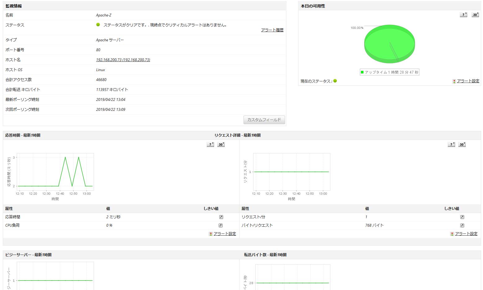 Apacheサーバー 監視画面(スナップショットビュー)