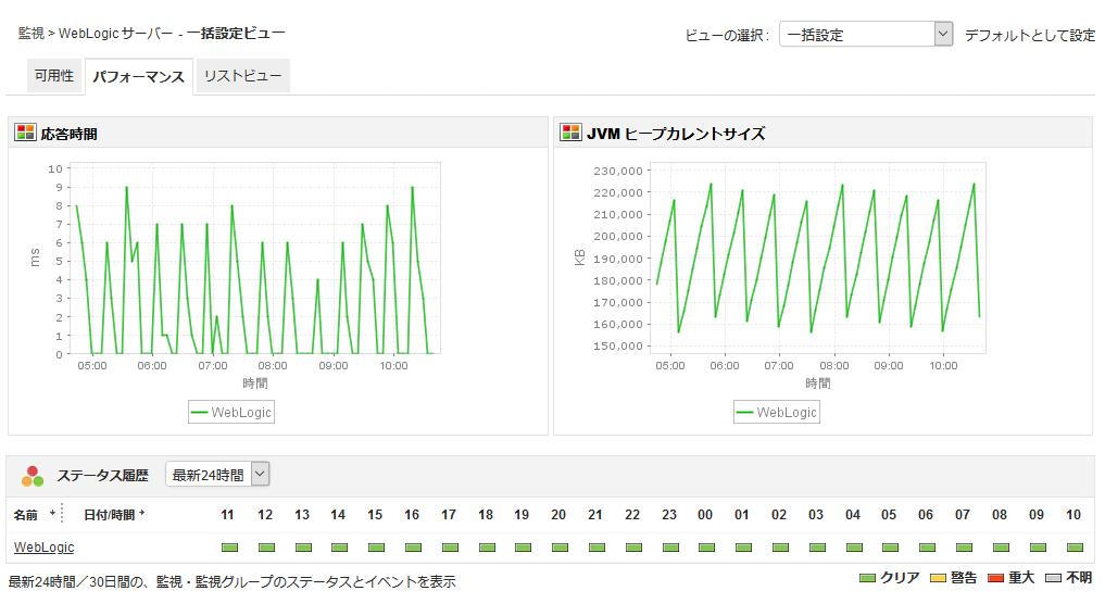 Webアプリケーションサーバーの監視画面とレポート