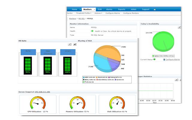 データベースサーバーの監視画面とレポート