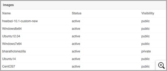 OpenStackイメージ監視