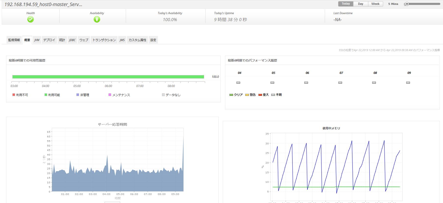 JBoss サーバー 監視画面