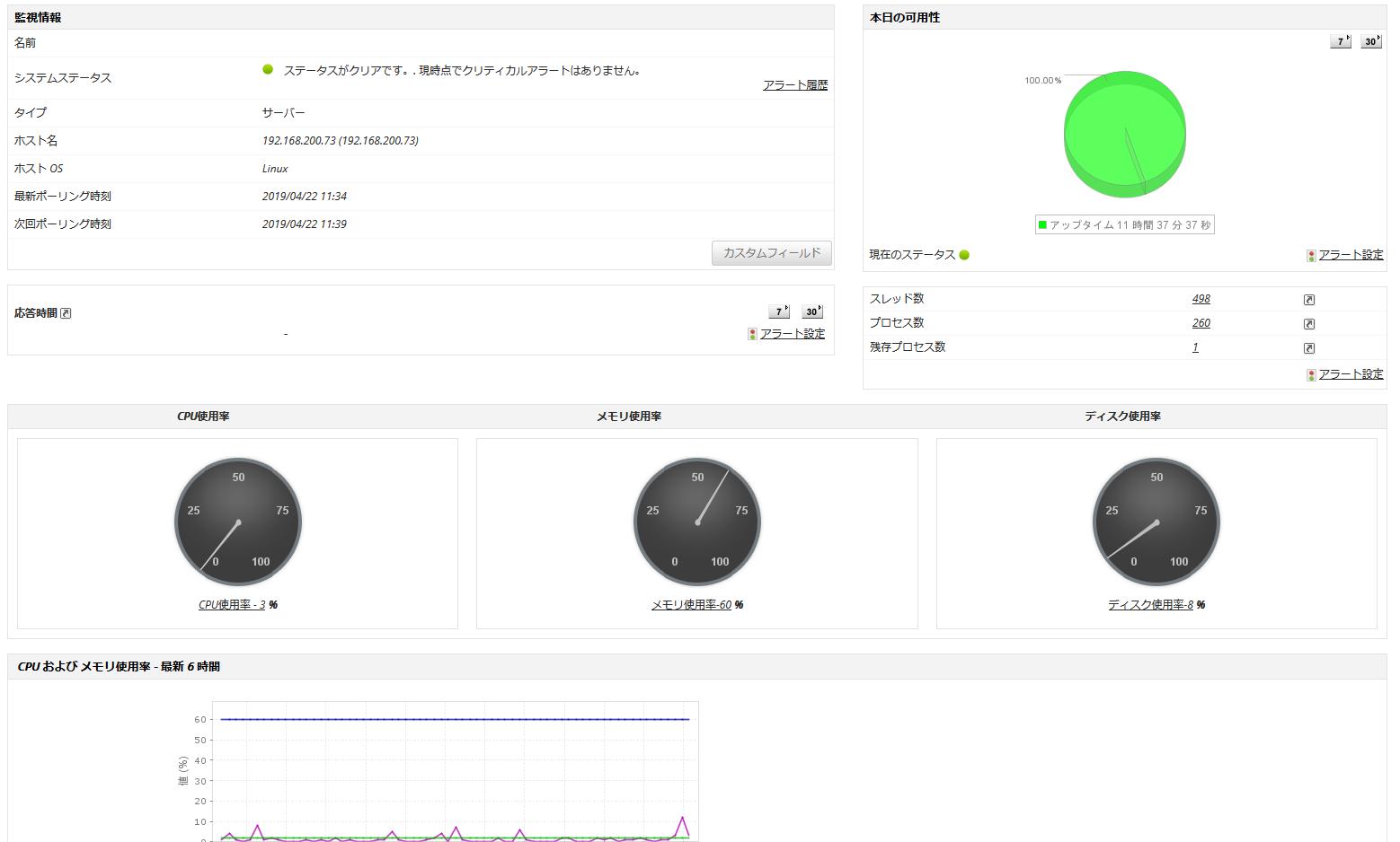 Linux サーバーおよびアプリケーション  監視画面