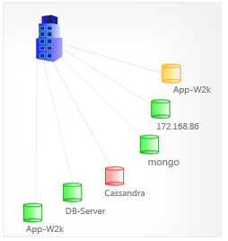 mongodb-business-view