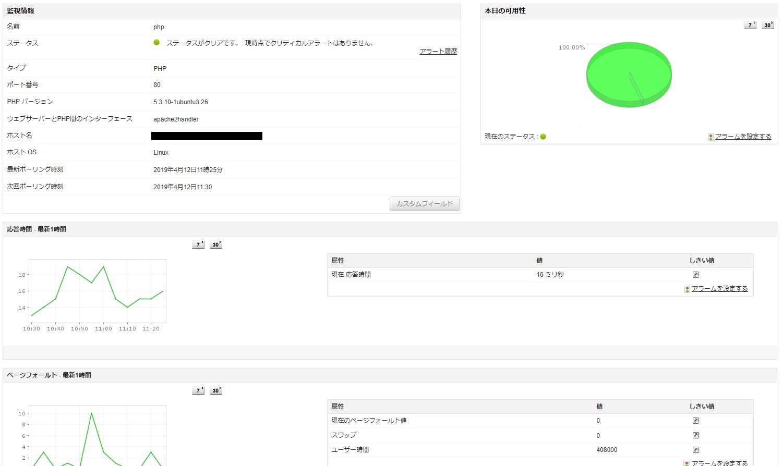 PHP サーバー監視画面と可用性の履歴表示