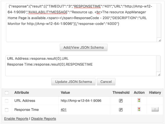 REST APIデータの検証