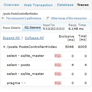 Ruby Web トランザクションの詳細を追跡