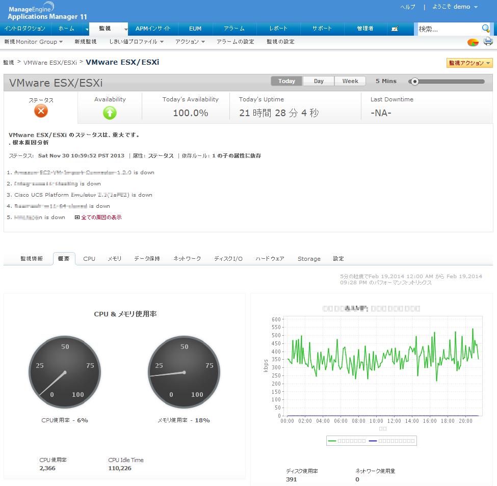 VMware監視
