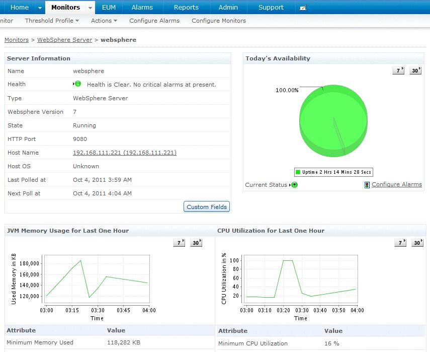 Websphere 監視画面