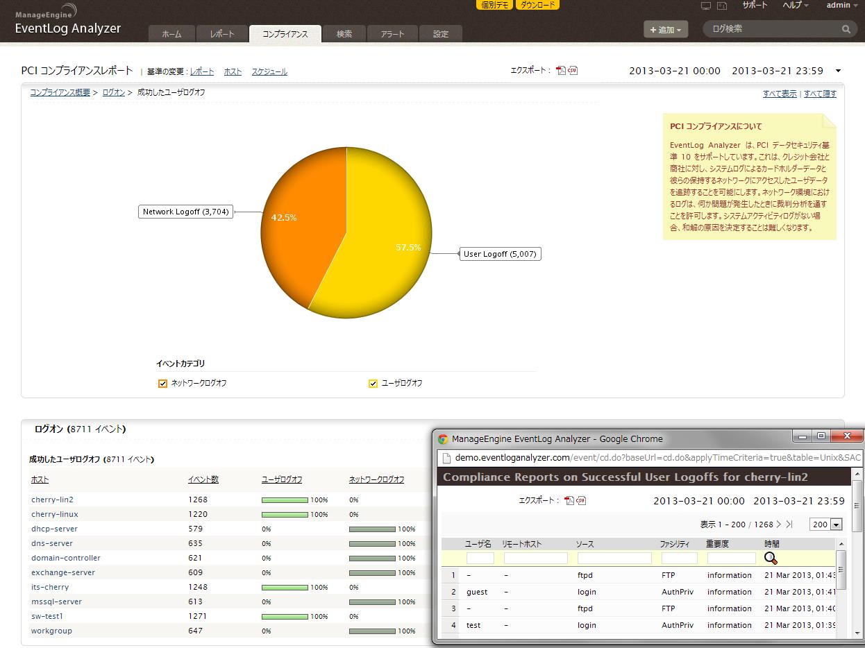 PCI-DSS成功したユーザーログオフレポート