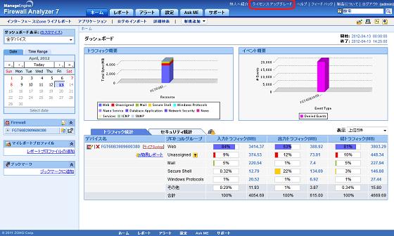 Firewall Analyzer ライセンス適用