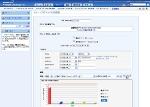 ログ解析 アラートプロファイル作成画面