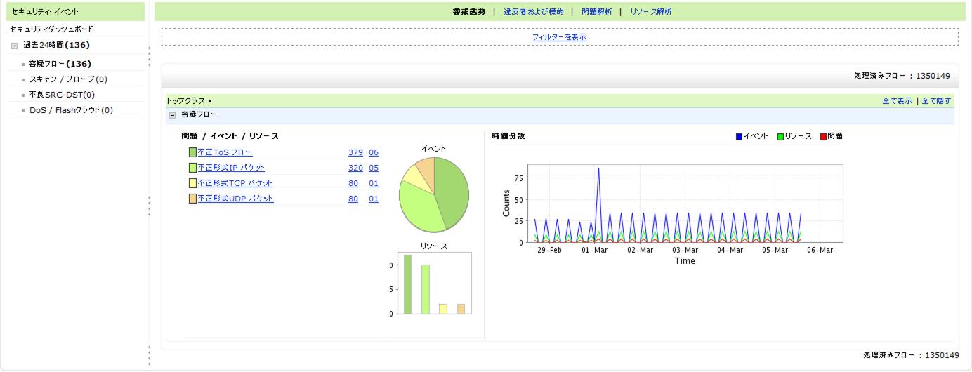 NetFlow Analyzer セキュリティ分析イメージ