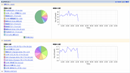 NetFlow Analyzer セキュリティスナップショット画面