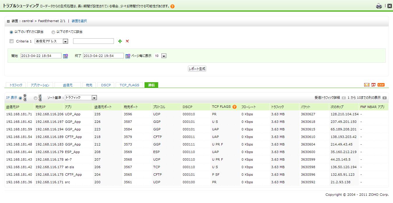 NetFlow Analyzer トラブルシューティングレポート