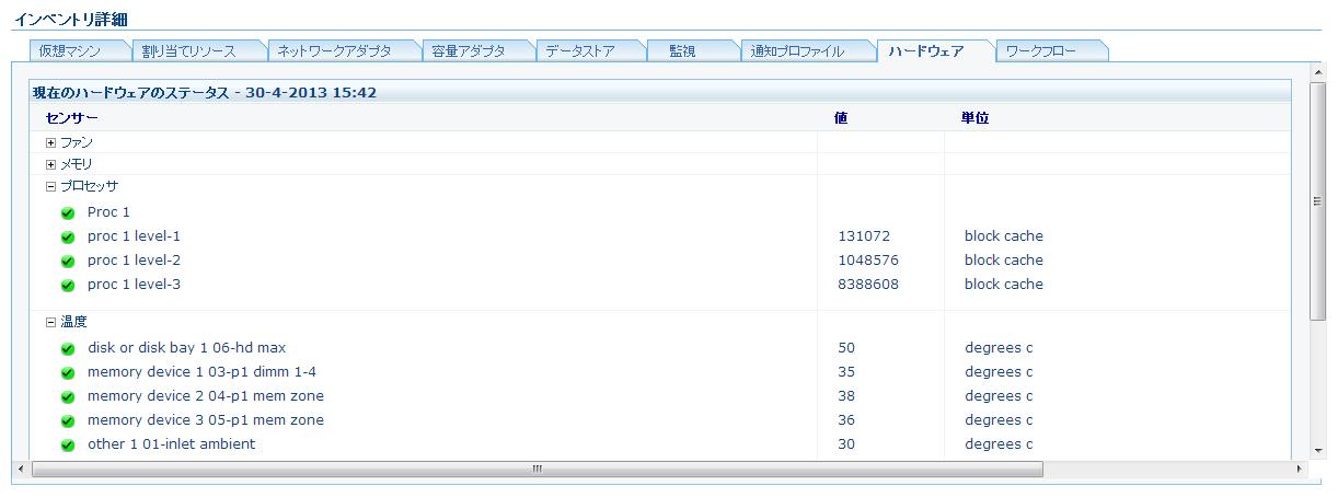 スナップショット画面のハードウェア監視
