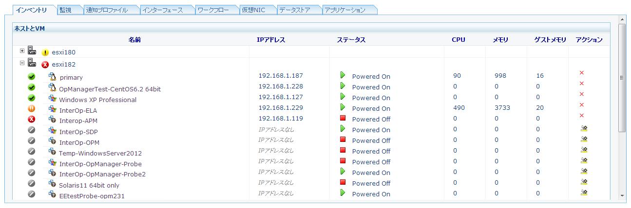 vCenter Serverに登録された仮想化ホストOSと仮想化ゲストOS一覧