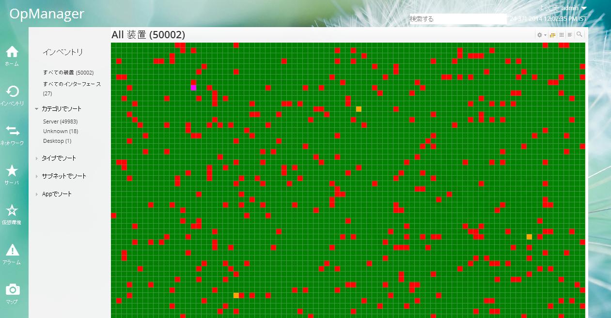 ヒートマップ 1つの画面で全ての機器の情報を把握