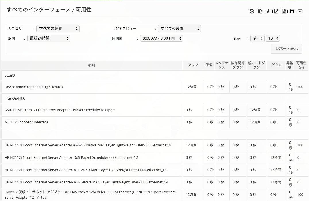 インターフェース/ポートの可用性監視