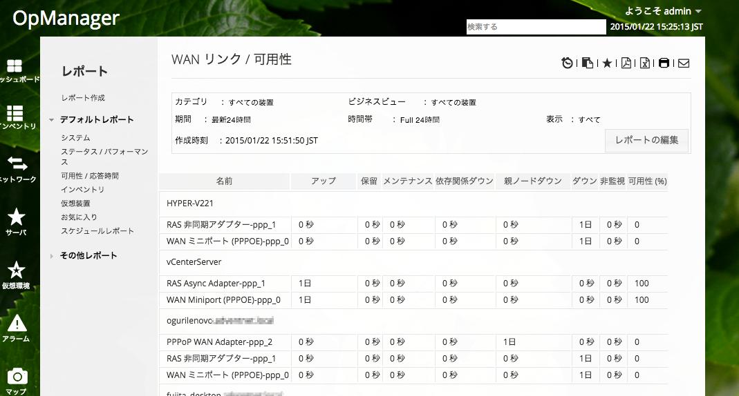 Cisco IP SLAを使ったWANリンクの可用性監視