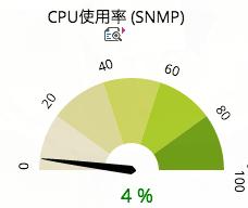 スナップショット画面 CPU使用率