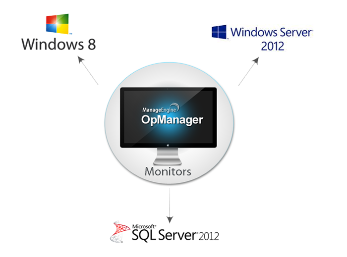 Windows Server 2012、Windows 8監視に対応