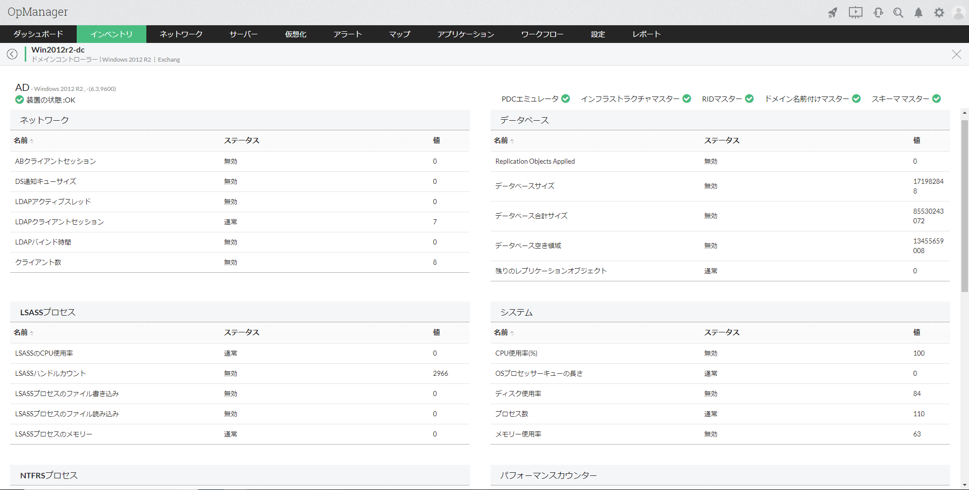 Active Directory監視のダッシュボード