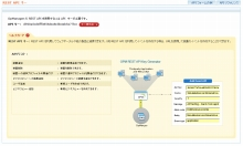 REST API 利用イメージ