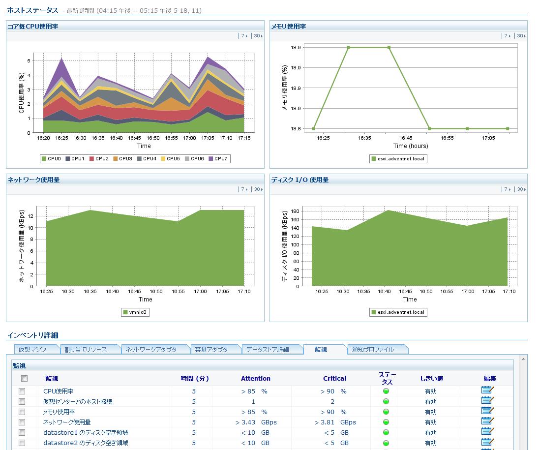 VMware ESX 監視画面