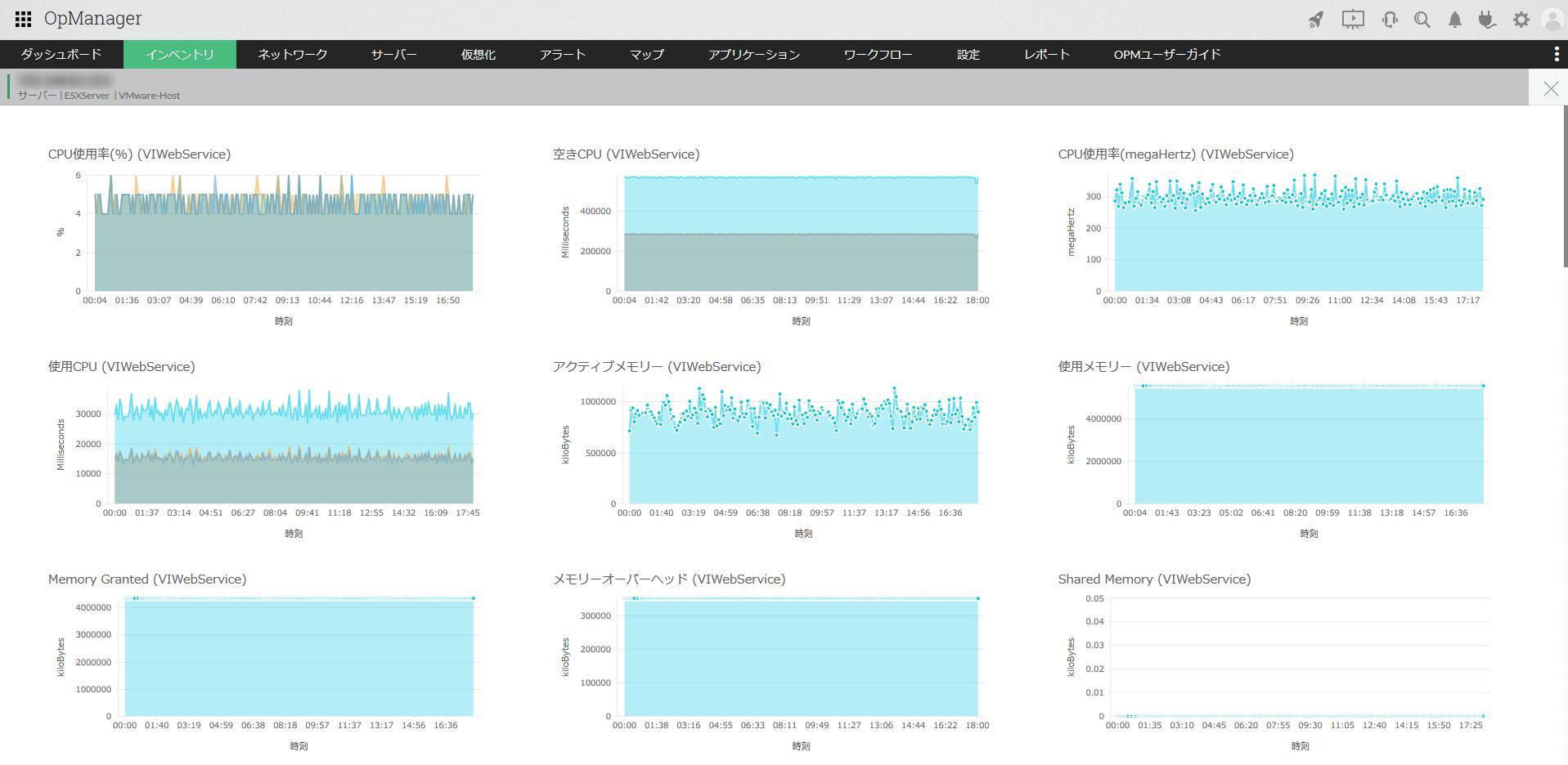 ホストOSのスナップショット上で確認できるパフォーマンス情報