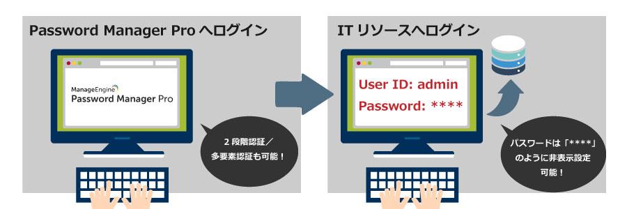 Password Manager Proを利用したパスワード管理