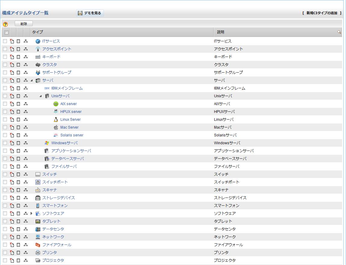 構成アイテムの日本語化