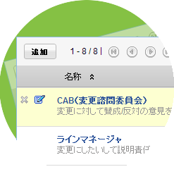 ServiceDesk Plus 変更役割