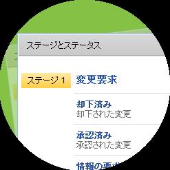 ServiceDesk Plus 変更ステータス