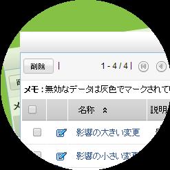 ServiceDesk Plus 変更タイプ