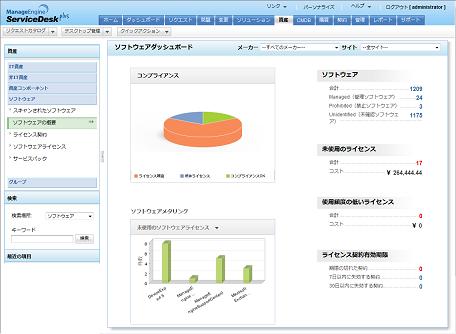 ソフトウェアライセンス管理_ソフトウェアの概要