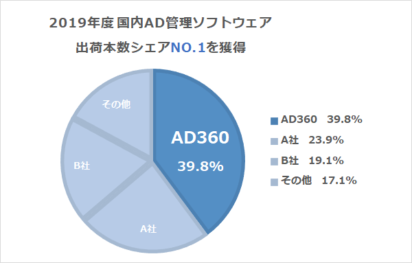ad360-news-graph