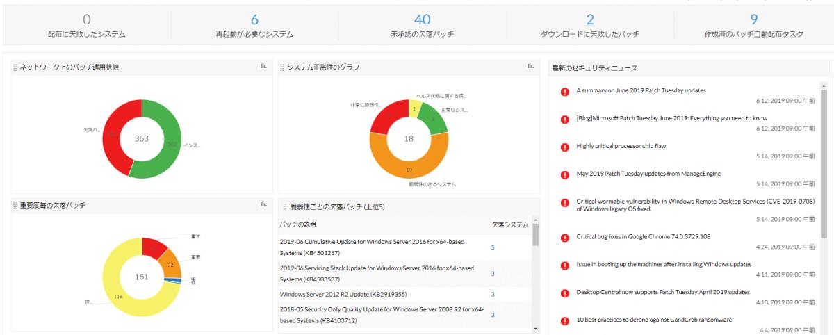 脆弱性をマネジメントするWindowsパッチ管理ツール | Desktop